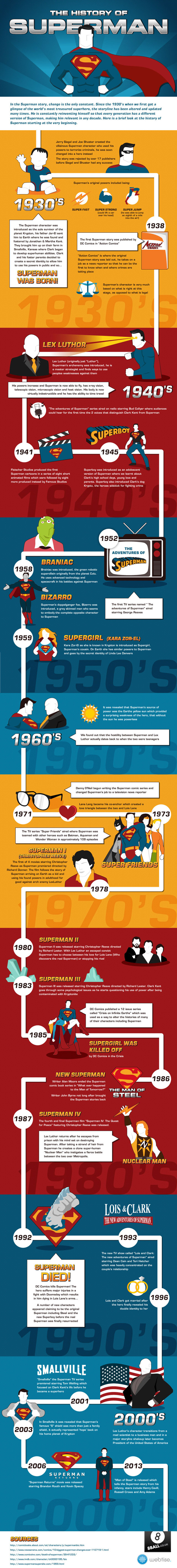 the-history-of-superman_515bhjkee41d8005d